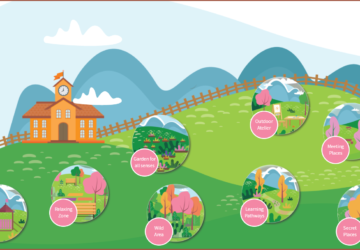Erasmus+projekta DEHORS interaktīvā karte